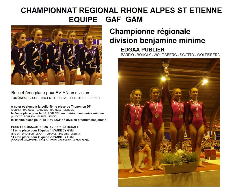 Palmarès et photos Championnat Régional Equipe Gymnastique Artistique St Etienne